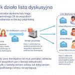 DKS-ListaDyskusyjna100